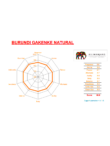 burundi_gakenke_arabica_kave