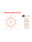 Burundi Gahahe Natural - 250g