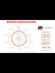 Burundi Gahahe Natural - 500g